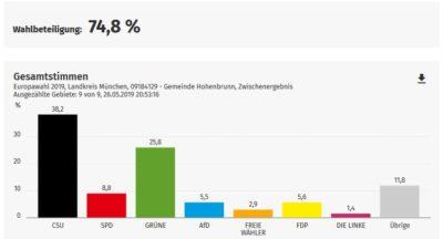 EU-Wahlergebnis-190526-2100